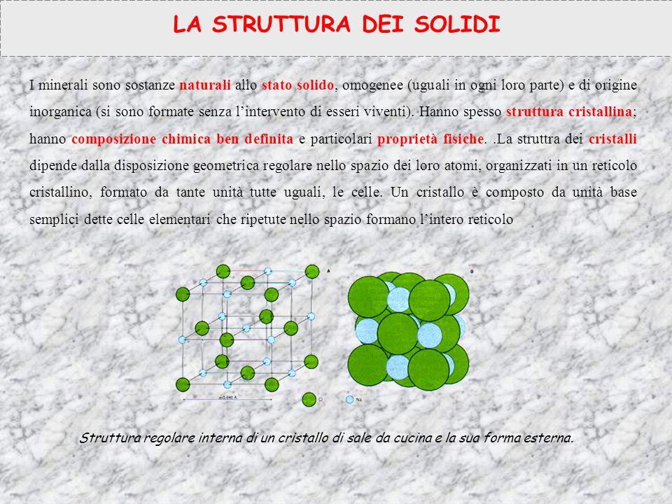 Quarzo citrino: Colore più o meno giallo per inclusioni di idrossido di ferro.