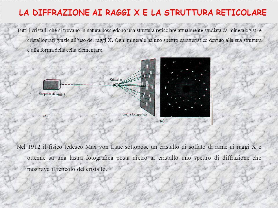 Tutti i cristalli che si trovano in natura possiedono una struttura reticolare attualmente studiata da mineralogisti e cristallografi grazie all'uso d
