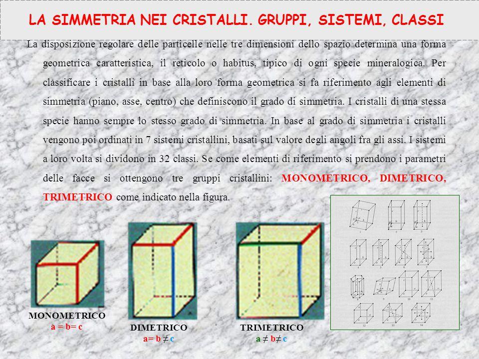 LA SIMMETRIA NEI CRISTALLI. GRUPPI, SISTEMI, CLASSI La disposizione regolare delle particelle nelle tre dimensioni dello spazio determina una forma ge