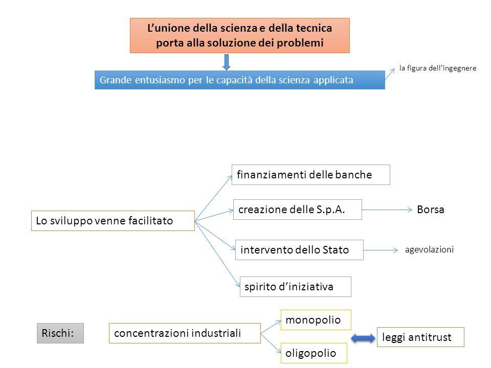 L'unione della scienza e della tecnica porta alla soluzione dei problemi Grande entusiasmo per le capacità della scienza applicata la figura dell'inge