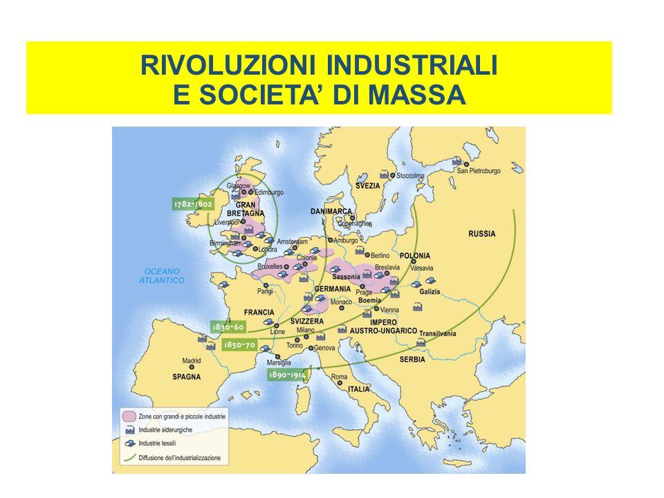 Lo sviluppo industriale consentì all'Europa di conquistare il mondo Alla fine del XVIII° sec.
