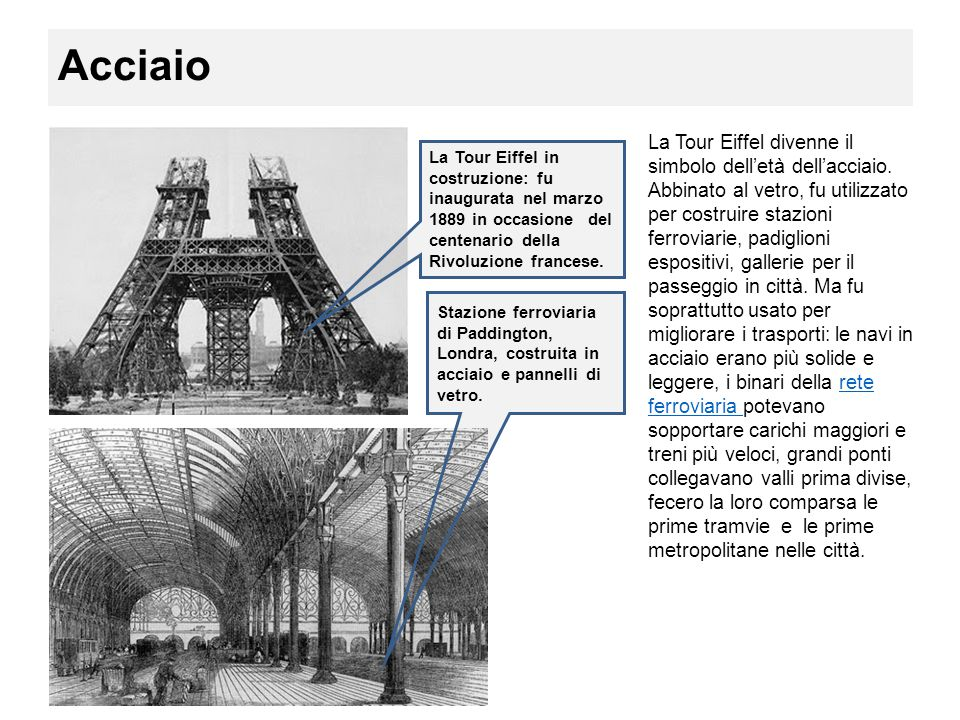 Acciaio La Tour Eiffel divenne il simbolo dell'età dell'acciaio. Abbinato al vetro, fu utilizzato per costruire stazioni ferroviarie, padiglioni espos