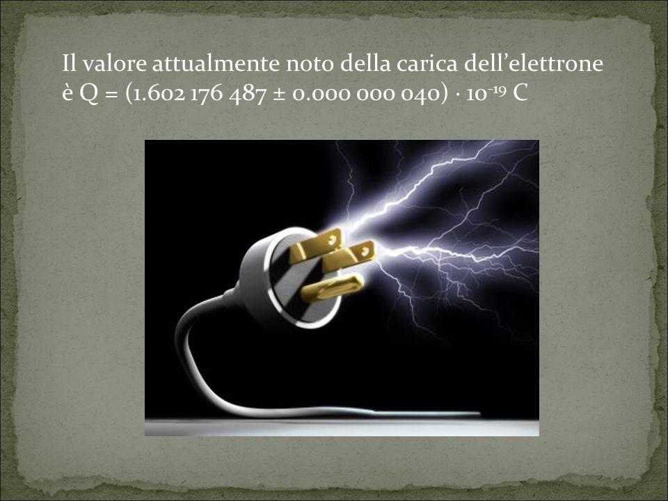 Il valore attualmente noto della carica dell'elettrone è Q = (1.602 176 487 ± 0.000 000 040) · 10 -19 C