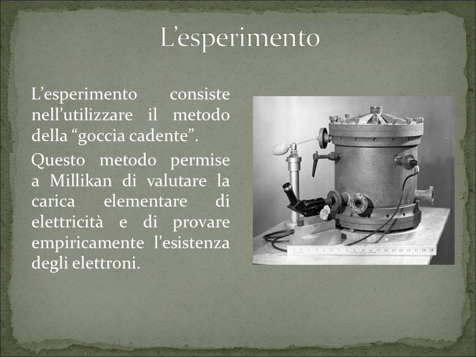 L'esperimento consiste nell'utilizzare il metodo della goccia cadente .