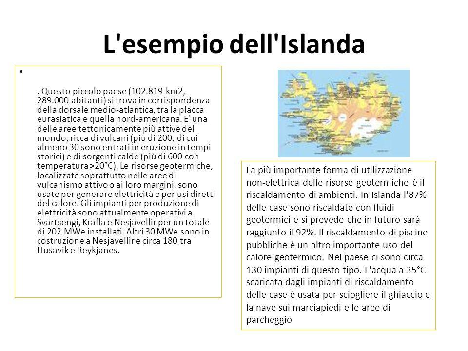 L'esempio dell'Islanda. Questo piccolo paese (102.819 km2, 289.000 abitanti) si trova in corrispondenza della dorsale medio-atlantica, tra la placca e