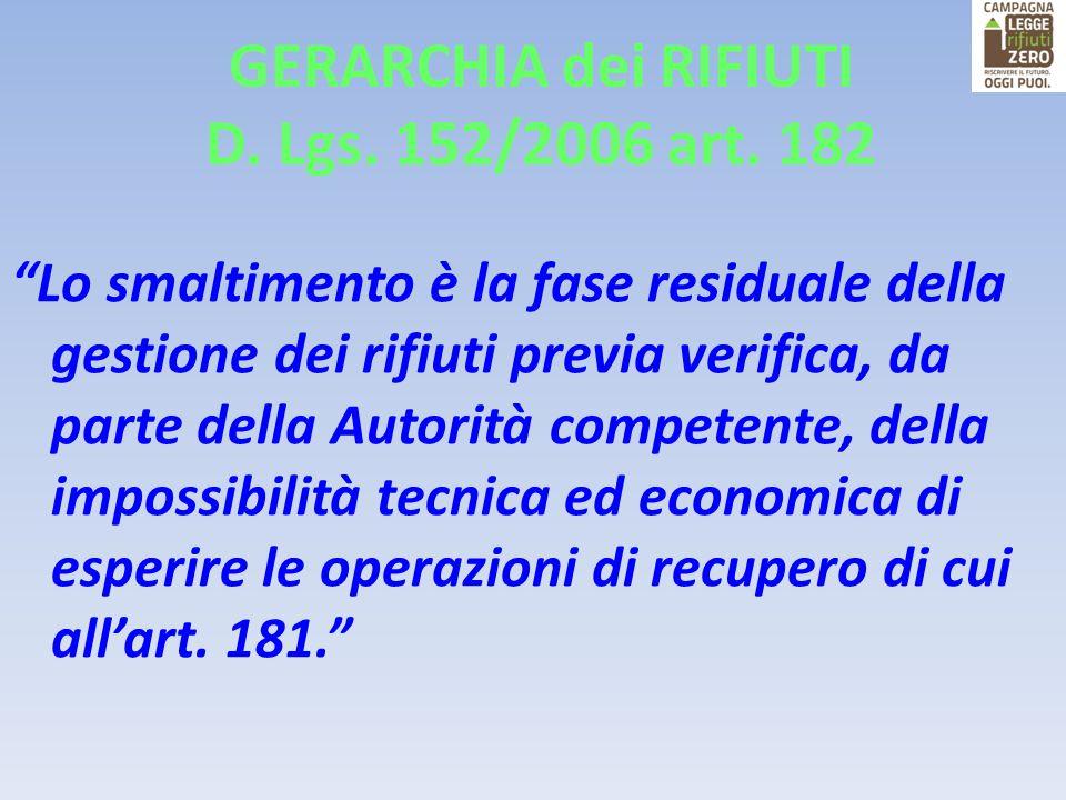 """GERARCHIA dei RIFIUTI D. Lgs. 152/2006 art. 182 """"Lo smaltimento è la fase residuale della gestione dei rifiuti previa verifica, da parte della Autorit"""