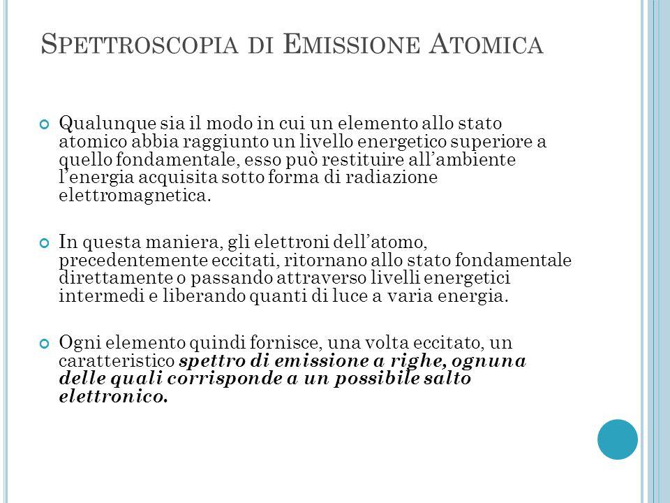 S PETTROSCOPIA DI E MISSIONE A TOMICA Qualunque sia il modo in cui un elemento allo stato atomico abbia raggiunto un livello energetico superiore a qu