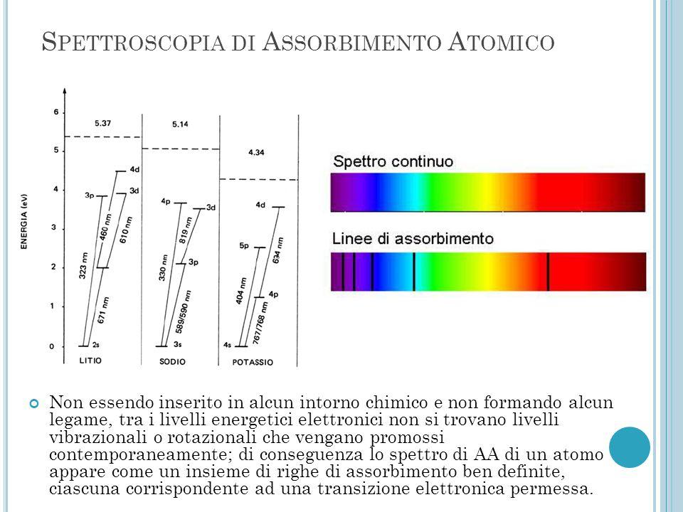 S PETTROSCOPIA DI E MISSIONE Tecnica analitica che si basa sulla misura dell'intensità della radiazione emessa da atomi e molecole quando, in seguito all'eccitazione dovuta all'assorbimento di un fotone, ricadono nella stato fondamentale.