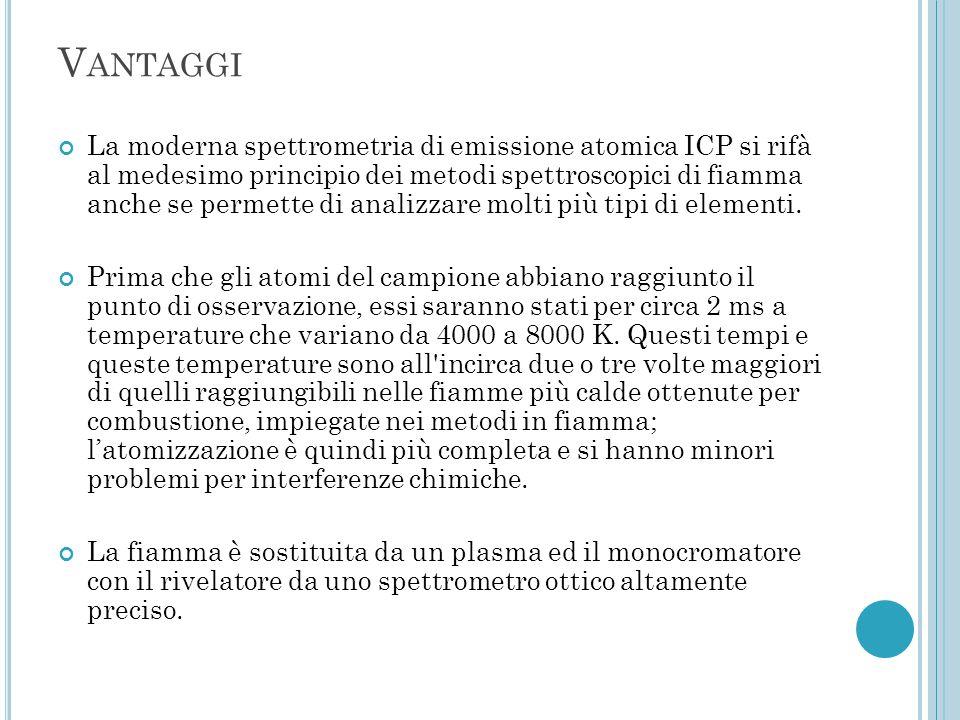 V ANTAGGI La moderna spettrometria di emissione atomica ICP si rifà al medesimo principio dei metodi spettroscopici di fiamma anche se permette di ana