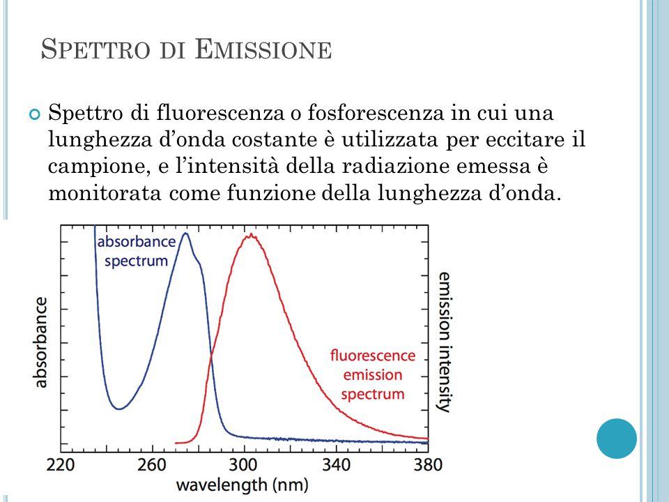 S PETTRO DI E MISSIONE Spettro di fluorescenza o fosforescenza in cui una lunghezza d'onda costante è utilizzata per eccitare il campione, e l'intensi