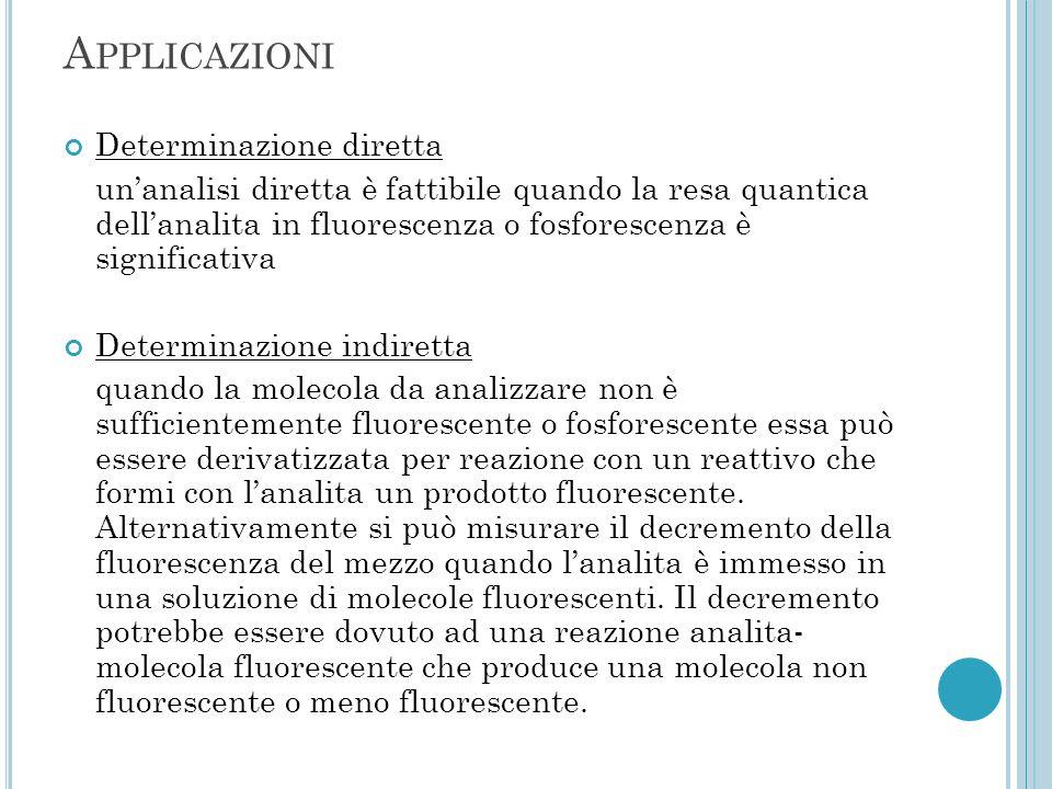 A PPLICAZIONI Determinazione diretta un'analisi diretta è fattibile quando la resa quantica dell'analita in fluorescenza o fosforescenza è significati