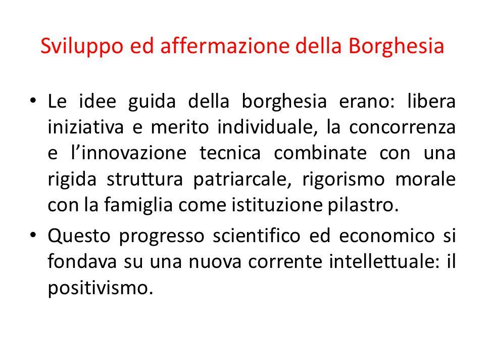 Sviluppo ed affermazione della Borghesia Le idee guida della borghesia erano: libera iniziativa e merito individuale, la concorrenza e l'innovazione t