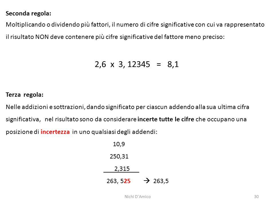 30 Seconda regola: Moltiplicando o dividendo più fattori, il numero di cifre significative con cui va rappresentato il risultato NON deve contenere più cifre significative del fattore meno preciso: 2,6 x 3, 12345 = 8,1 Terza regola: Nelle addizioni e sottrazioni, dando significato per ciascun addendo alla sua ultima cifra significativa, nel risultato sono da considerare incerte tutte le cifre che occupano una posizione di incertezza in uno qualsiasi degli addendi: 10,9 250,31 2,315 263, 525  263,5 Nichi D Amico