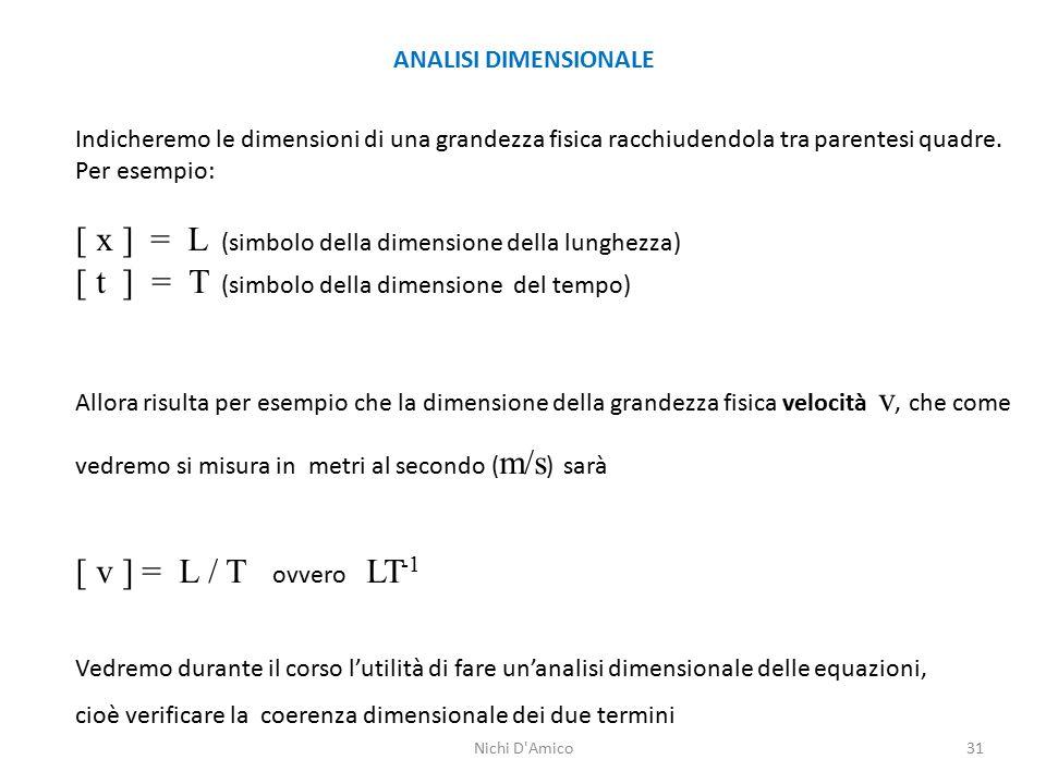 31 ANALISI DIMENSIONALE Indicheremo le dimensioni di una grandezza fisica racchiudendola tra parentesi quadre. Per esempio: [ x ] = L (simbolo della d