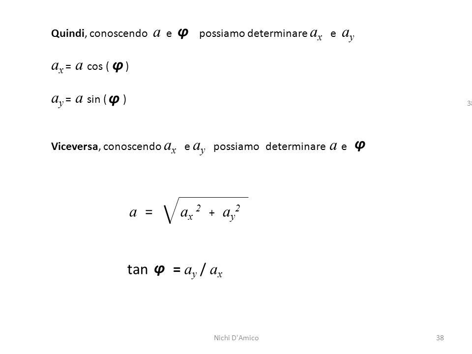 38 Quindi, conoscendo a e possiamo determinare a x e a y a x = a cos ( ) a y = a sin ( ) Viceversa, conoscendo a x e a y possiamo determinare a e φ φ φ a = a x 2 + a y 2 tan = a y / a x Nichi D Amico