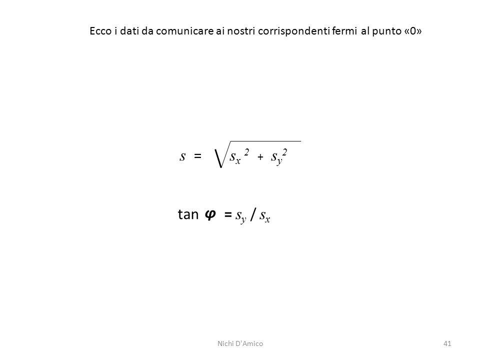 41 s = s x 2 + s y 2 tan = s y / s x Ecco i dati da comunicare ai nostri corrispondenti fermi al punto «0» Nichi D'Amico