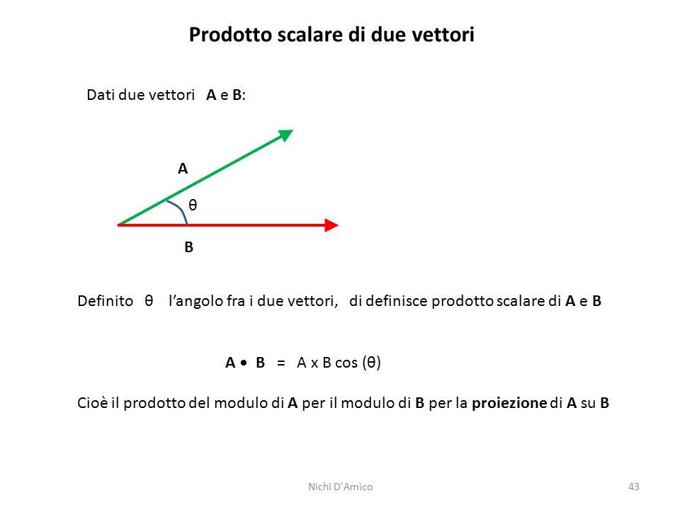 43 Prodotto scalare di due vettori Dati due vettori A e B: A B Definito θ l'angolo fra i due vettori, di definisce prodotto scalare di A e B A B = A x B cos (θ) Cioè il prodotto del modulo di A per il modulo di B per la proiezione di A su B θ Nichi D Amico