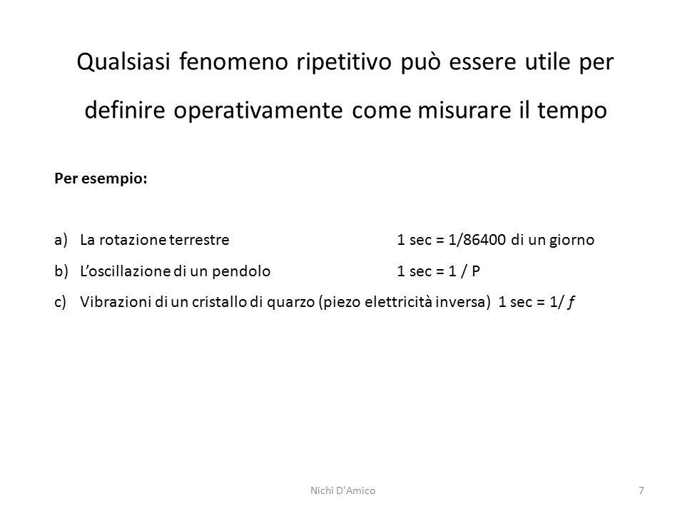 7 Qualsiasi fenomeno ripetitivo può essere utile per definire operativamente come misurare il tempo Per esempio: a)La rotazione terrestre 1 sec = 1/86400 di un giorno b)L'oscillazione di un pendolo 1 sec = 1 / P c)Vibrazioni di un cristallo di quarzo (piezo elettricità inversa) 1 sec = 1/ f Nichi D Amico