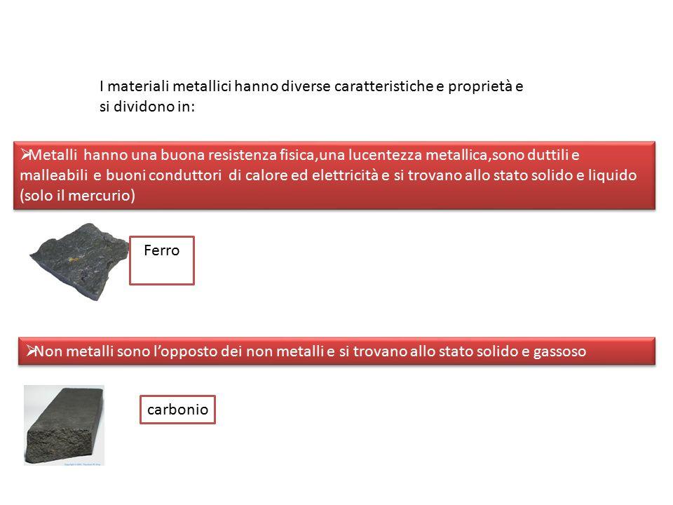 I materiali metallici hanno diverse caratteristiche e proprietà e si dividono in:  Metalli hanno una buona resistenza fisica,una lucentezza metallica