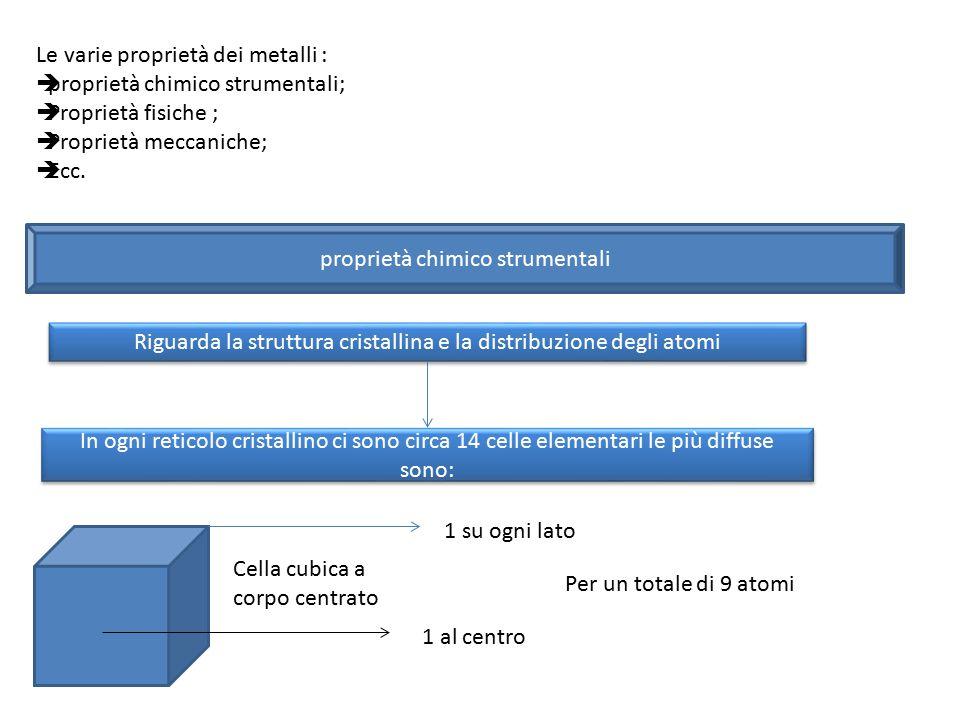 Le varie proprietà dei metalli :  proprietà chimico strumentali;  Proprietà fisiche ;  Proprietà meccaniche;  Ecc.