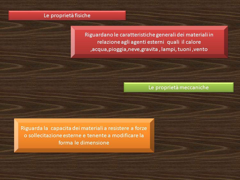 Le proprietà fisiche Riguardano le caratteristiche generali dei materiali in relazione agli agenti esterni quali il calore,acqua,pioggia,neve,gravita,