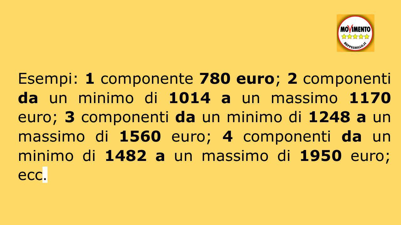 Esempi: 1 componente 780 euro; 2 componenti da un minimo di 1014 a un massimo 1170 euro; 3 componenti da un minimo di 1248 a un massimo di 1560 euro;