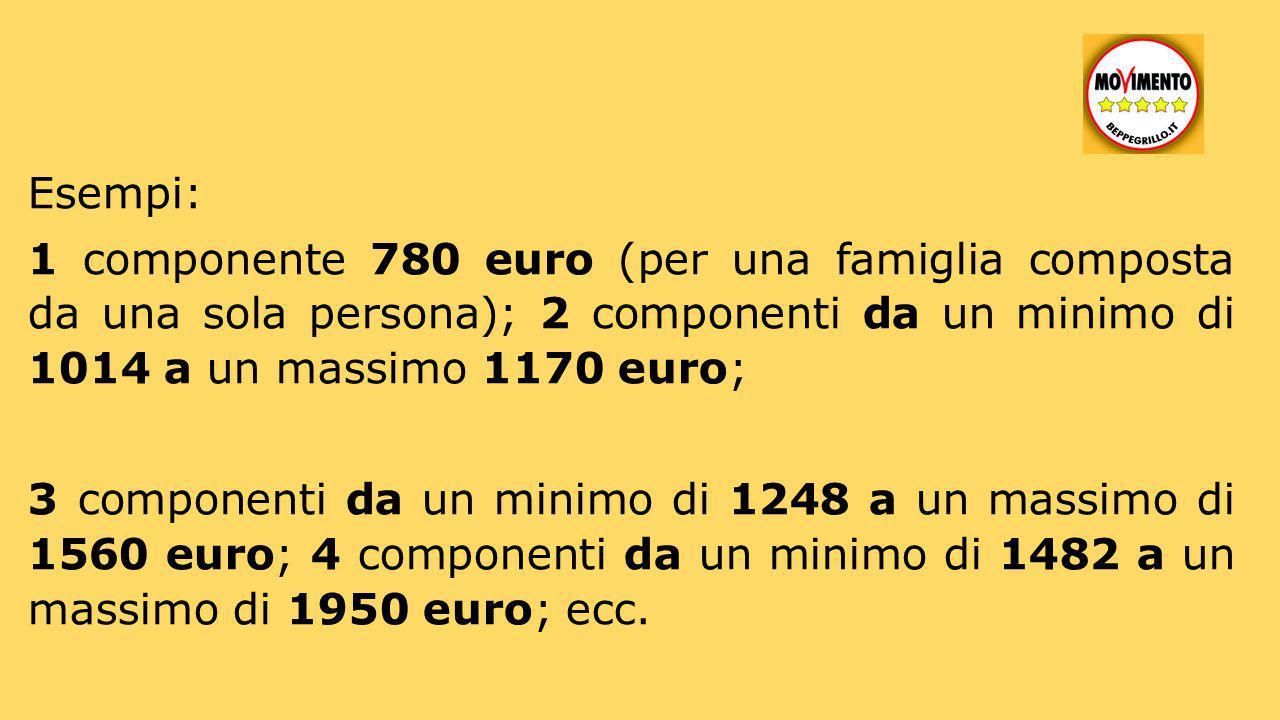 Esempi: 1 componente 780 euro (per una famiglia composta da una sola persona); 2 componenti da un minimo di 1014 a un massimo 1170 euro; 3 componenti