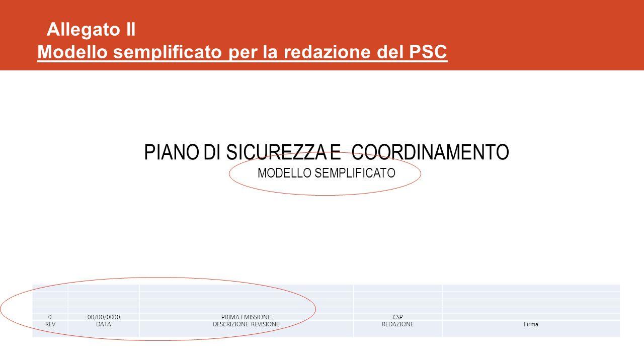Allegato II Modello semplificato per la redazione del PSC 000/00/0000PRIMA EMISSIONECSP REVDATADESCRIZIONE REVISIONEREDAZIONEFirma PIANO DI SICUREZZA