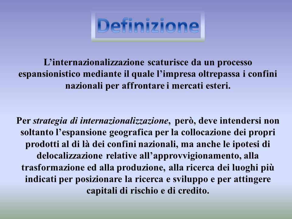L'internazionalizzazione scaturisce da un processo espansionistico mediante il quale l'impresa oltrepassa i confini nazionali per affrontare i mercati