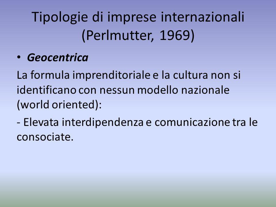 Tipologie di imprese internazionali (Perlmutter, 1969) Geocentrica La formula imprenditoriale e la cultura non si identificano con nessun modello nazi