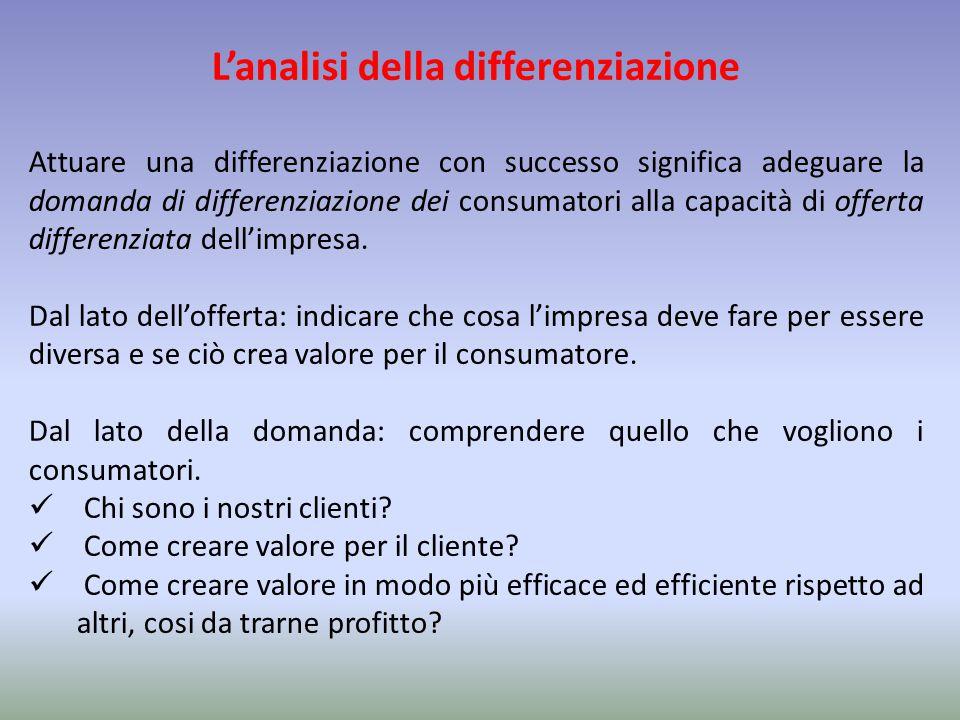 L'analisi della differenziazione Attuare una differenziazione con successo significa adeguare la domanda di differenziazione dei consumatori alla capa