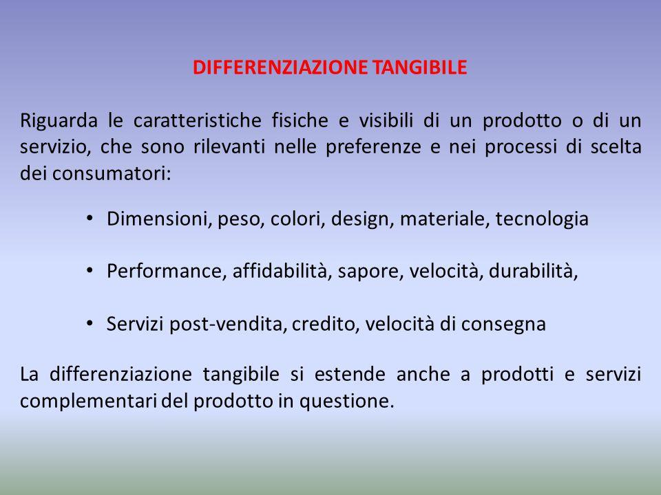 DIFFERENZIAZIONE TANGIBILE Riguarda le caratteristiche fisiche e visibili di un prodotto o di un servizio, che sono rilevanti nelle preferenze e nei p
