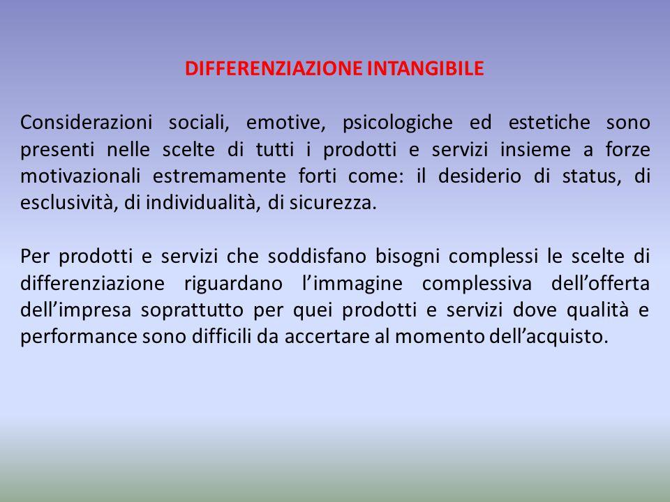 DIFFERENZIAZIONE INTANGIBILE Considerazioni sociali, emotive, psicologiche ed estetiche sono presenti nelle scelte di tutti i prodotti e servizi insie