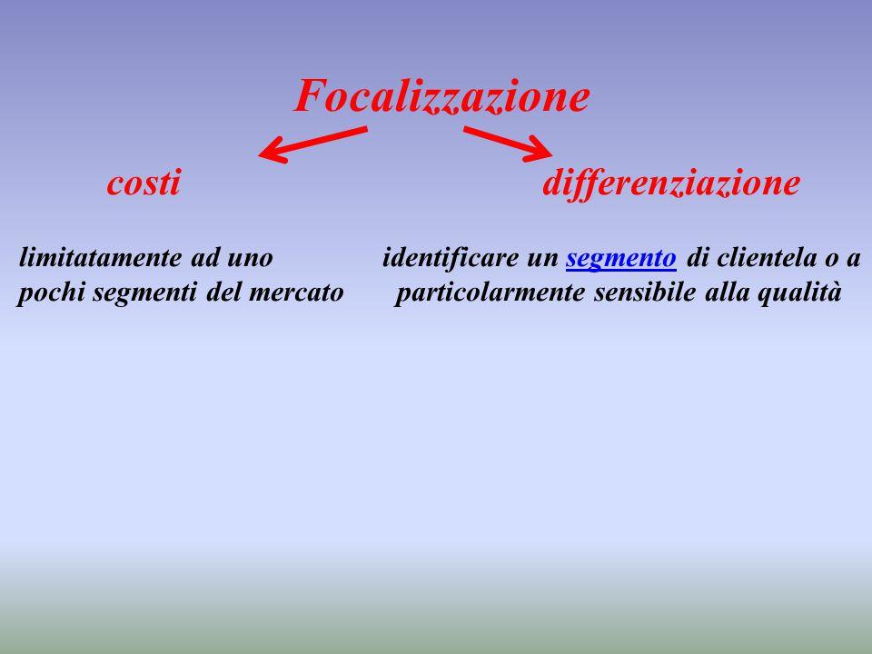 Focalizzazione costi differenziazione limitatamente ad uno identificare un segmento di clientela o a pochi segmenti del mercato particolarmente sensib