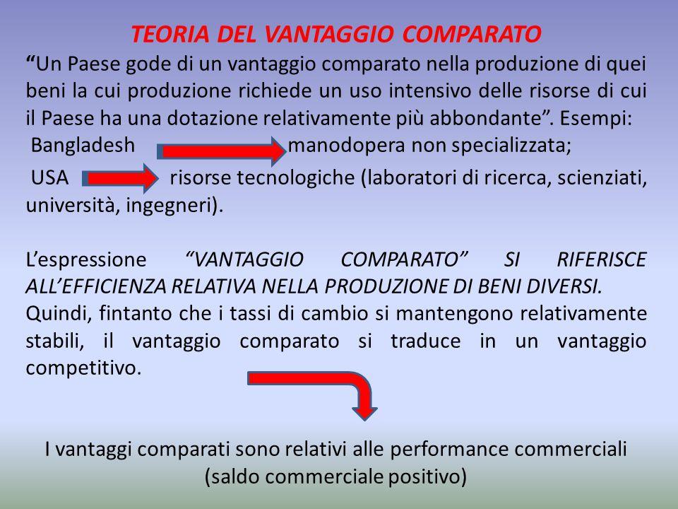 """TEORIA DEL VANTAGGIO COMPARATO """"Un Paese gode di un vantaggio comparato nella produzione di quei beni la cui produzione richiede un uso intensivo dell"""