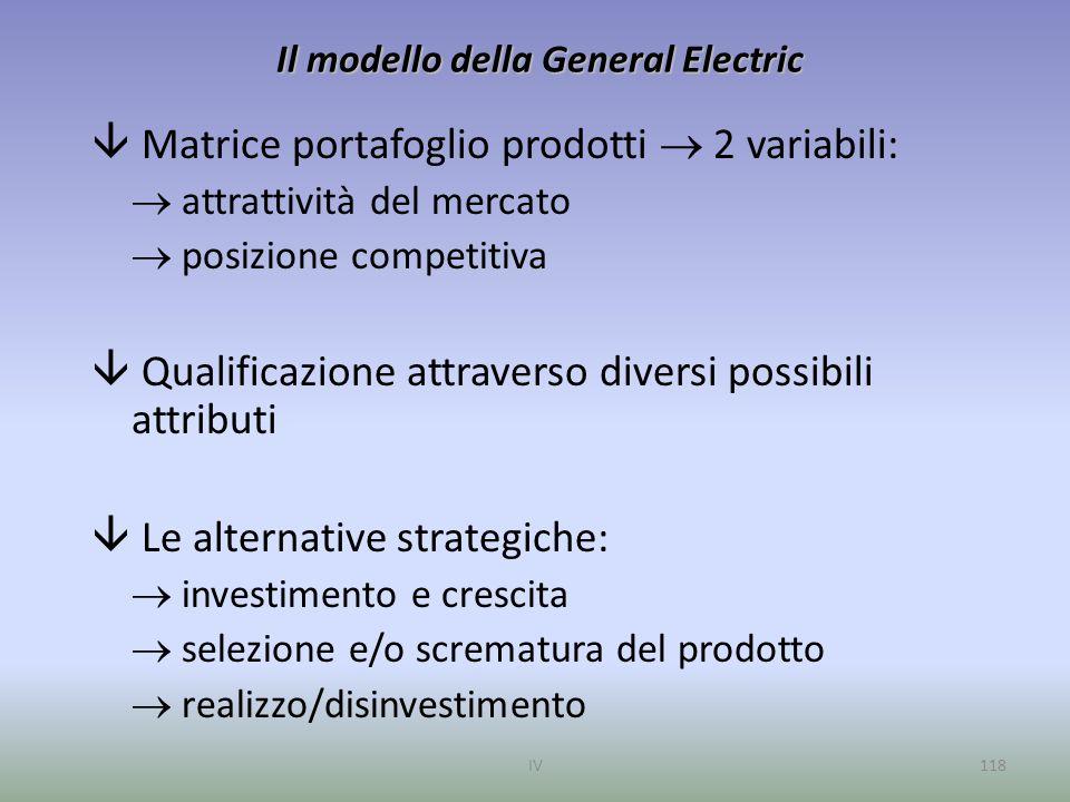 IV118 â Matrice portafoglio prodotti  2 variabili:  attrattività del mercato  posizione competitiva â Qualificazione attraverso diversi possibili a