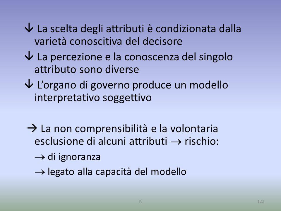 IV122 â La scelta degli attributi è condizionata dalla varietà conoscitiva del decisore â La percezione e la conoscenza del singolo attributo sono div