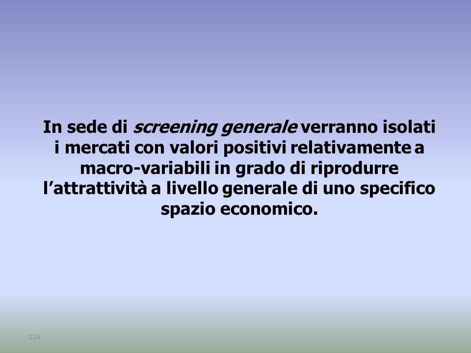 124 In sede di screening generale verranno isolati i mercati con valori positivi relativamente a macro-variabili in grado di riprodurre l'attrattività