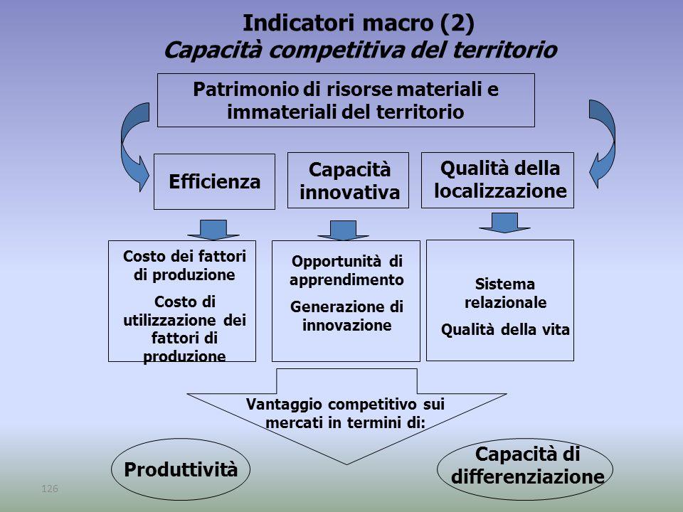 126 Indicatori macro (2) Capacità competitiva del territorio Patrimonio di risorse materiali e immateriali del territorio Efficienza Capacità innovati