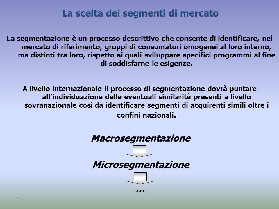 133 La scelta dei segmenti di mercato La segmentazione è un processo descrittivo che consente di identificare, nel mercato di riferimento, gruppi di c