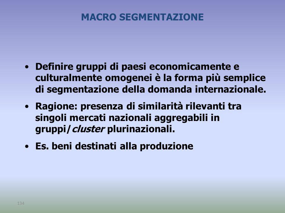 134 MACRO SEGMENTAZIONE Definire gruppi di paesi economicamente e culturalmente omogenei è la forma più semplice di segmentazione della domanda intern
