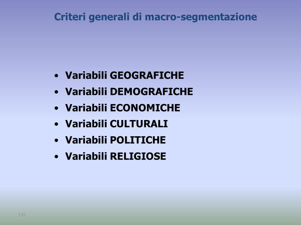 135 Criteri generali di macro-segmentazione Variabili GEOGRAFICHE Variabili DEMOGRAFICHE Variabili ECONOMICHE Variabili CULTURALI Variabili POLITICHE
