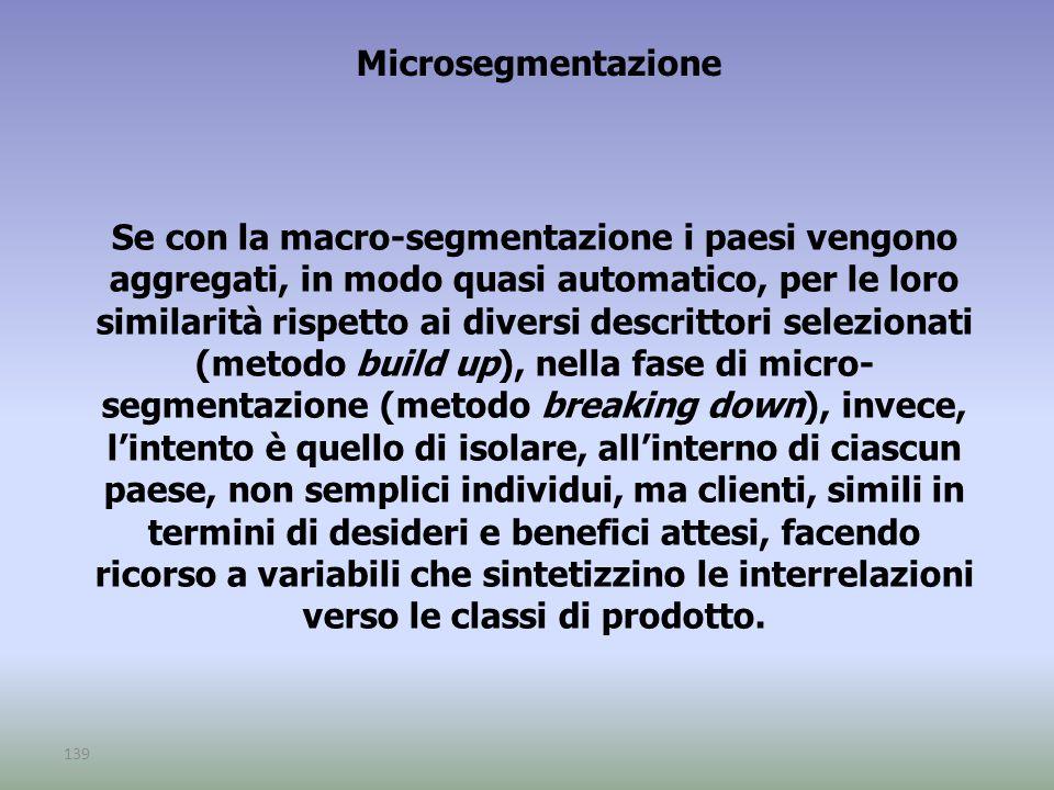 139 Microsegmentazione Se con la macro-segmentazione i paesi vengono aggregati, in modo quasi automatico, per le loro similarità rispetto ai diversi d