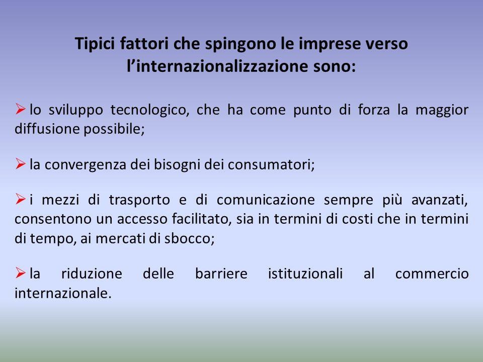 Tipici fattori che spingono le imprese verso l'internazionalizzazione sono:  lo sviluppo tecnologico, che ha come punto di forza la maggior diffusion
