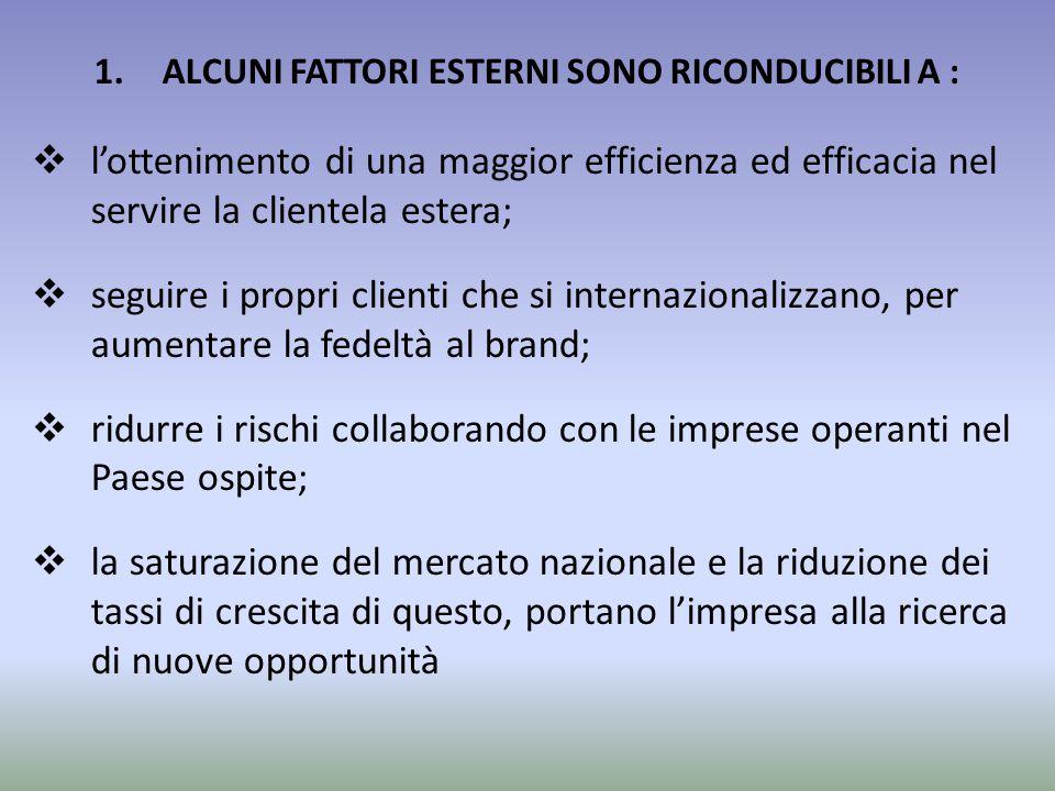 1. ALCUNI FATTORI ESTERNI SONO RICONDUCIBILI A :  l'ottenimento di una maggior efficienza ed efficacia nel servire la clientela estera;  seguire i p