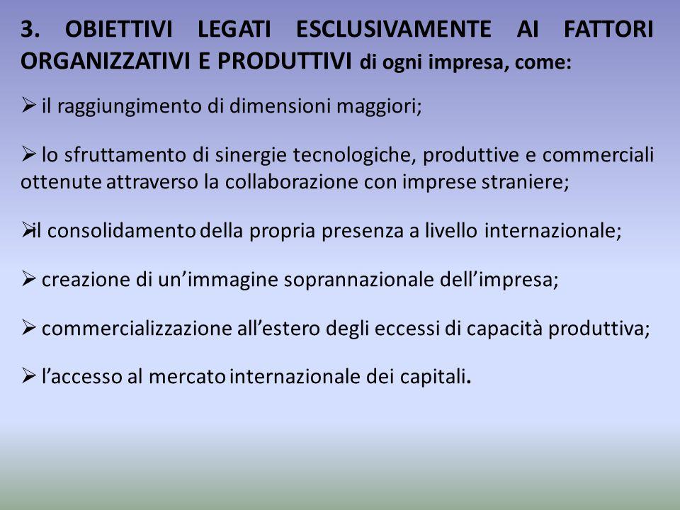 3. OBIETTIVI LEGATI ESCLUSIVAMENTE AI FATTORI ORGANIZZATIVI E PRODUTTIVI di ogni impresa, come:  il raggiungimento di dimensioni maggiori;  lo sfrut