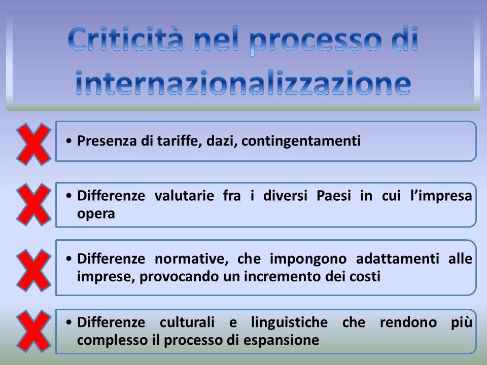 Per meglio comprendere la rilevanza delle condizioni nazionali sul vantaggio competitivo internazionale delle imprese, Porter basa la sua analisi su due principi fondamentali: PERFORMANCE DELLE IMPRESE; VANTAGGIO DINAMICO.