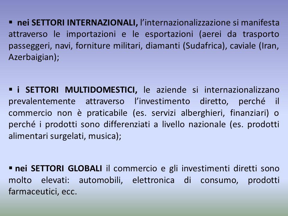  nei SETTORI INTERNAZIONALI, l'internazionalizzazione si manifesta attraverso le importazioni e le esportazioni (aerei da trasporto passeggeri, navi,