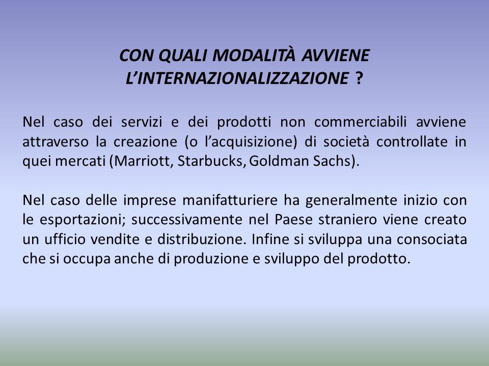 CON QUALI MODALITÀ AVVIENE L'INTERNAZIONALIZZAZIONE ? Nel caso dei servizi e dei prodotti non commerciabili avviene attraverso la creazione (o l'acqui
