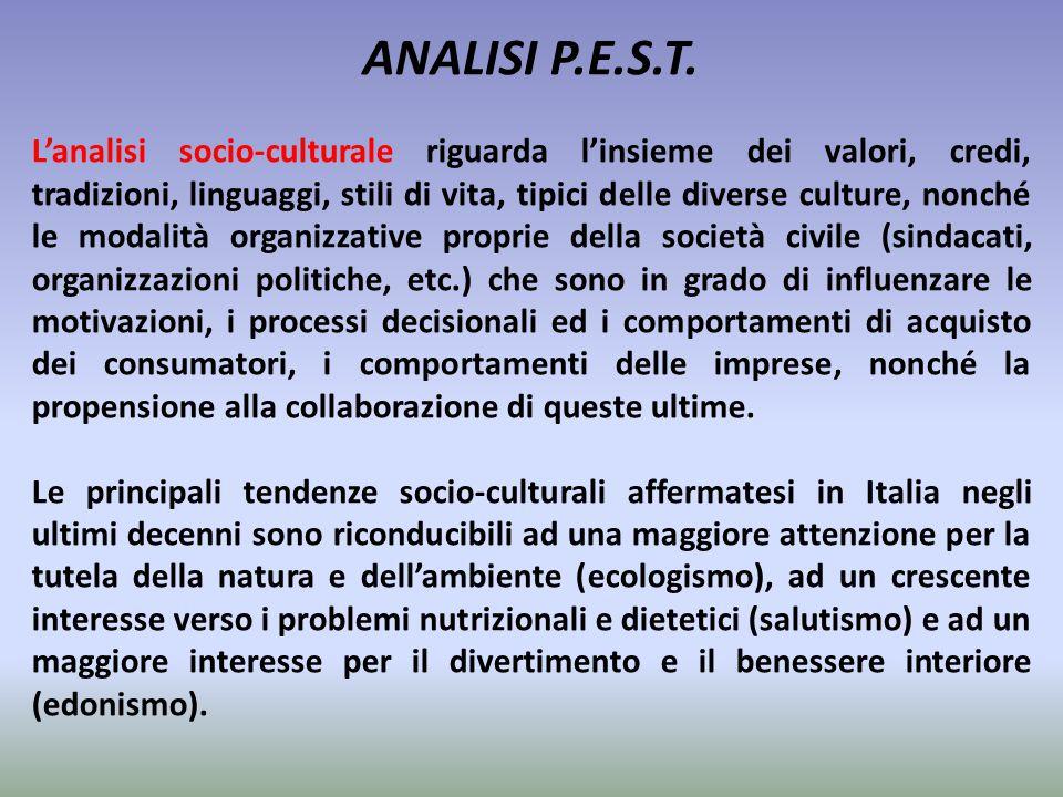 ANALISI P.E.S.T. L'analisi socio-culturale riguarda l'insieme dei valori, credi, tradizioni, linguaggi, stili di vita, tipici delle diverse culture, n
